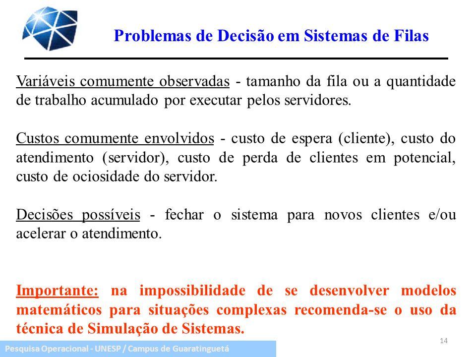 Pesquisa Operacional - UNESP / Campus de Guaratinguetá Problemas de Decisão em Sistemas de Filas Variáveis comumente observadas - tamanho da fila ou a