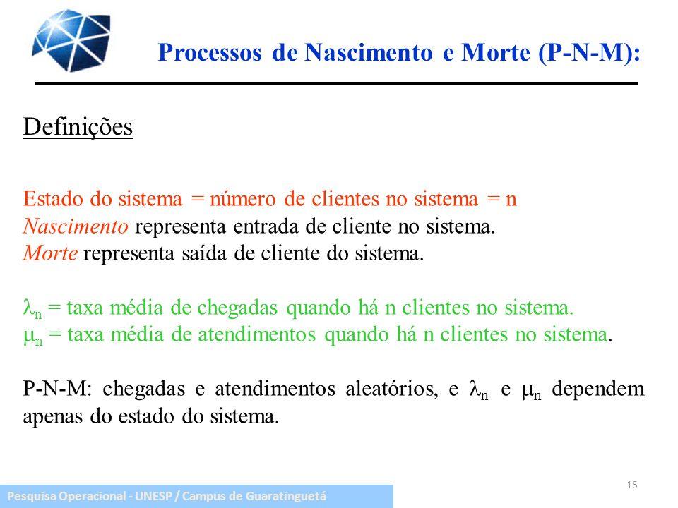 Pesquisa Operacional - UNESP / Campus de Guaratinguetá Processos de Nascimento e Morte (P-N-M): Estado do sistema = número de clientes no sistema = n