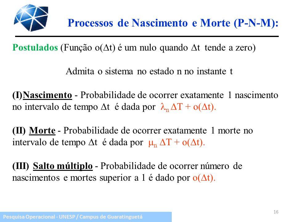 Pesquisa Operacional - UNESP / Campus de Guaratinguetá Postulados (Função o( t) é um nulo quando t tende a zero) Admita o sistema no estado n no insta