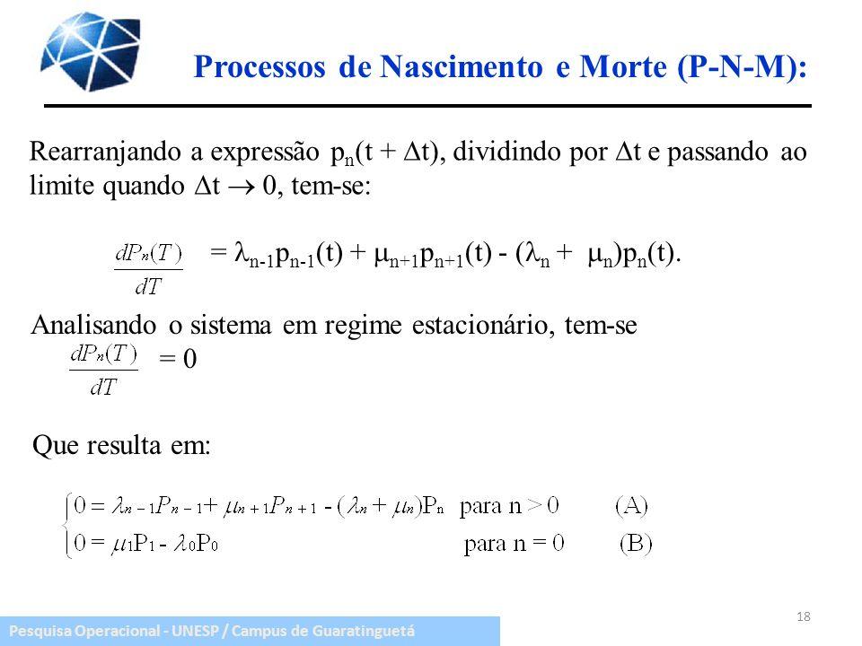 Pesquisa Operacional - UNESP / Campus de Guaratinguetá Processos de Nascimento e Morte (P-N-M): Rearranjando a expressão p n (t + t), dividindo por t