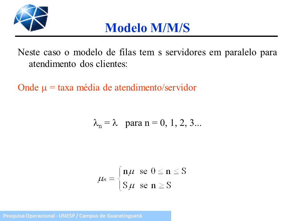 Pesquisa Operacional - UNESP / Campus de Guaratinguetá Modelo M/M/S Neste caso o modelo de filas tem s servidores em paralelo para atendimento dos cli