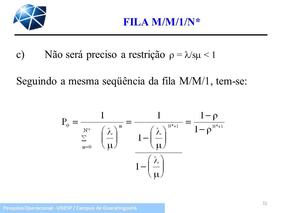Pesquisa Operacional - UNESP / Campus de Guaratinguetá 32 FILA M/M/1/N* c)Não será preciso a restrição = /s < 1 Seguindo a mesma seqüência da fila M/M