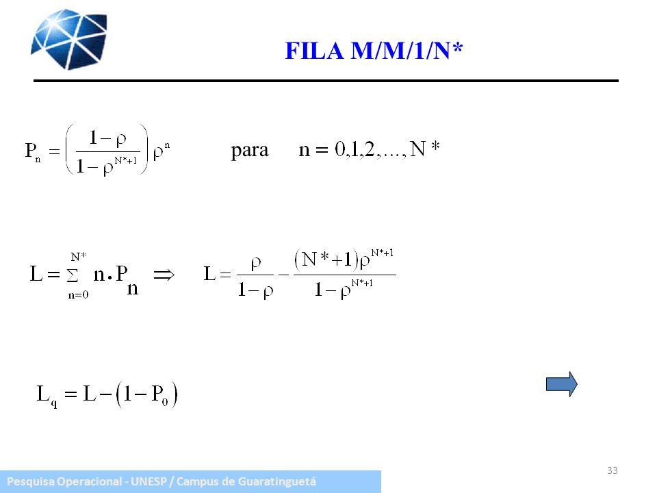 Pesquisa Operacional - UNESP / Campus de Guaratinguetá 33 FILA M/M/1/N* para
