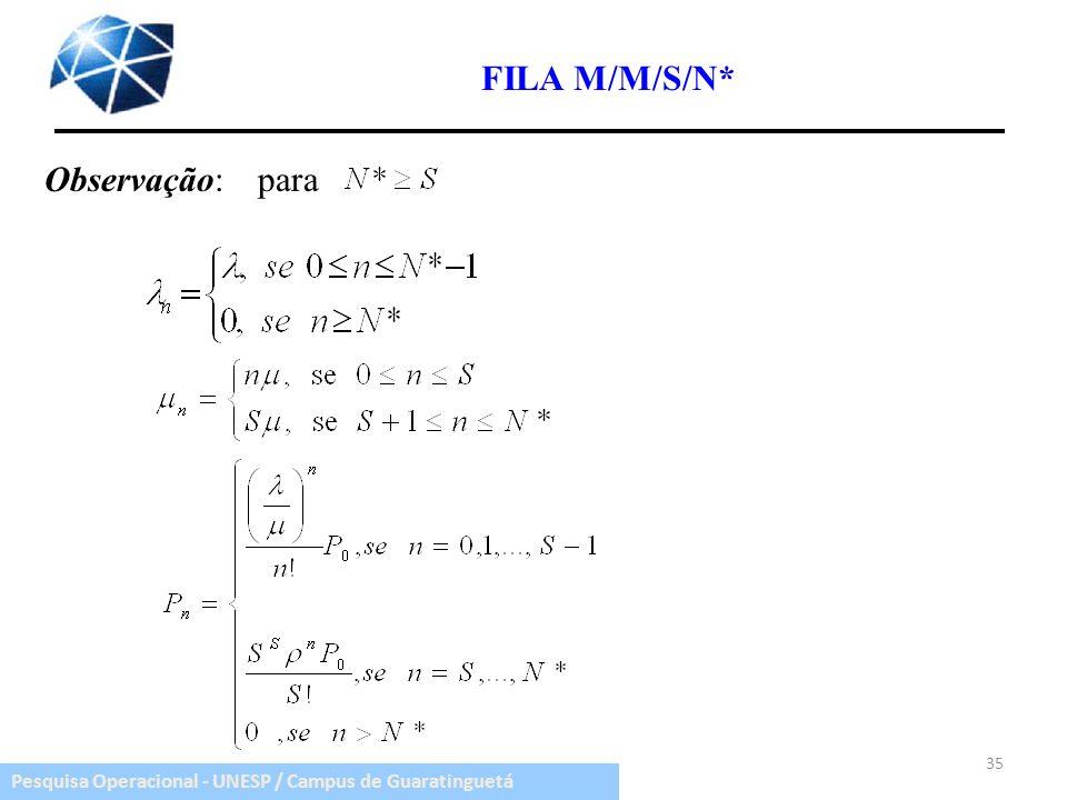 Pesquisa Operacional - UNESP / Campus de Guaratinguetá 35 FILA M/M/S/N* Observação:para