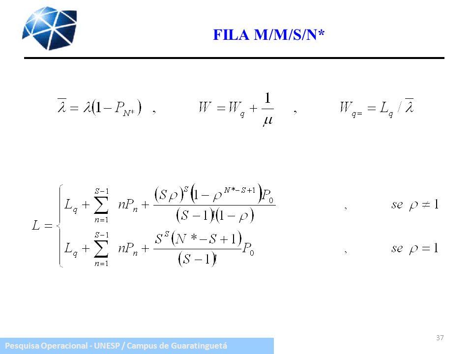 Pesquisa Operacional - UNESP / Campus de Guaratinguetá 37 FILA M/M/S/N*