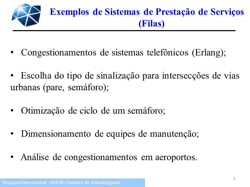 Pesquisa Operacional - UNESP / Campus de Guaratinguetá Exemplos de Sistemas de Prestação de Serviços (Filas) Congestionamentos de sistemas telefônicos