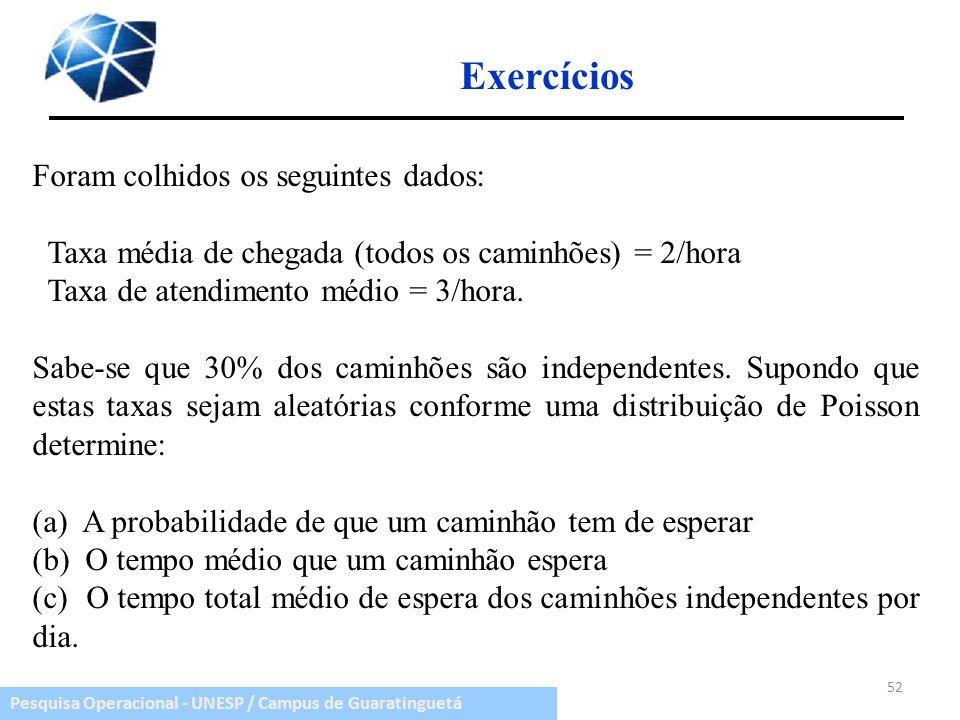 Pesquisa Operacional - UNESP / Campus de Guaratinguetá 52 Foram colhidos os seguintes dados: Taxa média de chegada (todos os caminhões) = 2/hora Taxa