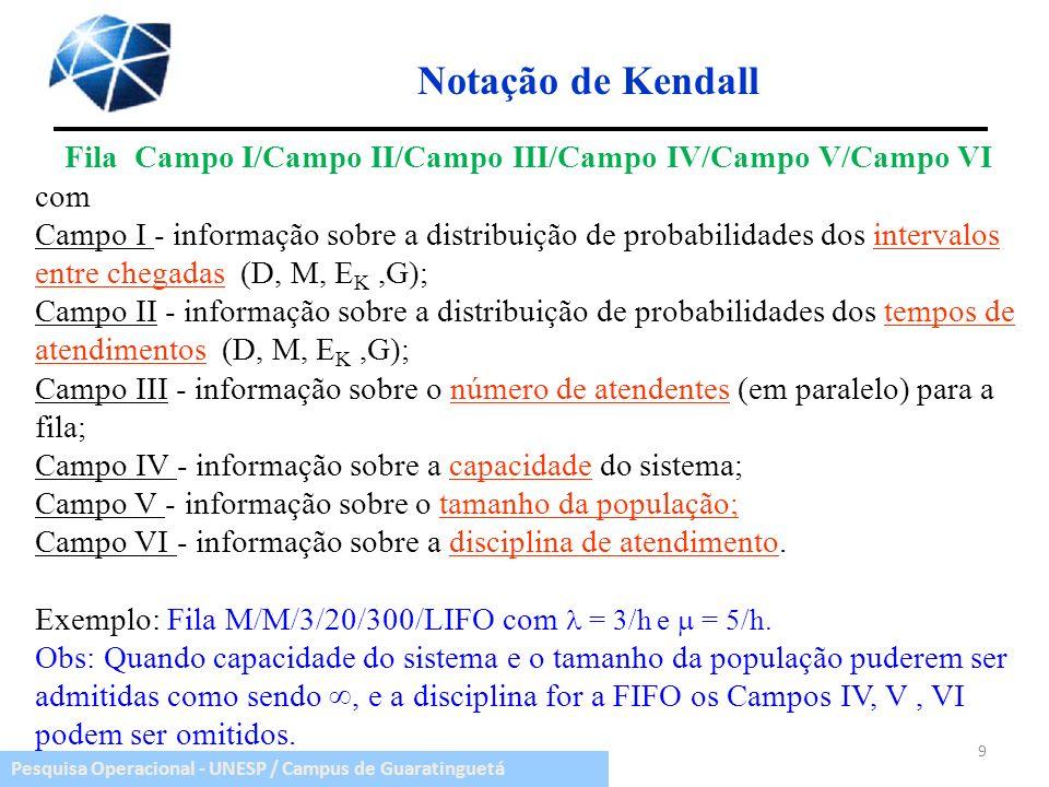 Pesquisa Operacional - UNESP / Campus de Guaratinguetá Notação de Kendall Fila Campo I/Campo II/Campo III/Campo IV/Campo V/Campo VI com Campo I - info