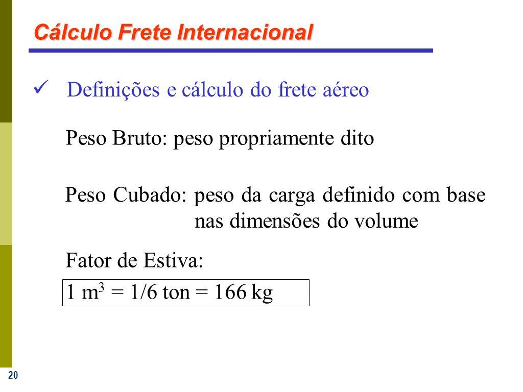 20 Definições e cálculo do frete aéreo Peso Cubado: peso da carga definido com base nas dimensões do volume Fator de Estiva: 1 m 3 = 1/6 ton = 166 kg Peso Bruto: peso propriamente dito Cálculo Frete Internacional