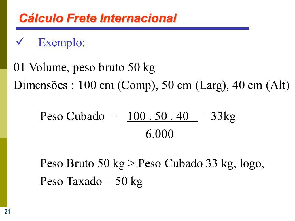 21 Exemplo: 01 Volume, peso bruto 50 kg Dimensões : 100 cm (Comp), 50 cm (Larg), 40 cm (Alt) Peso Cubado =100.