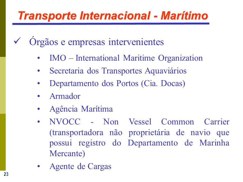 23 Transporte Internacional - Marítimo Órgãos e empresas intervenientes IMO – International Maritime Organization Secretaria dos Transportes Aquaviários Departamento dos Portos (Cia.