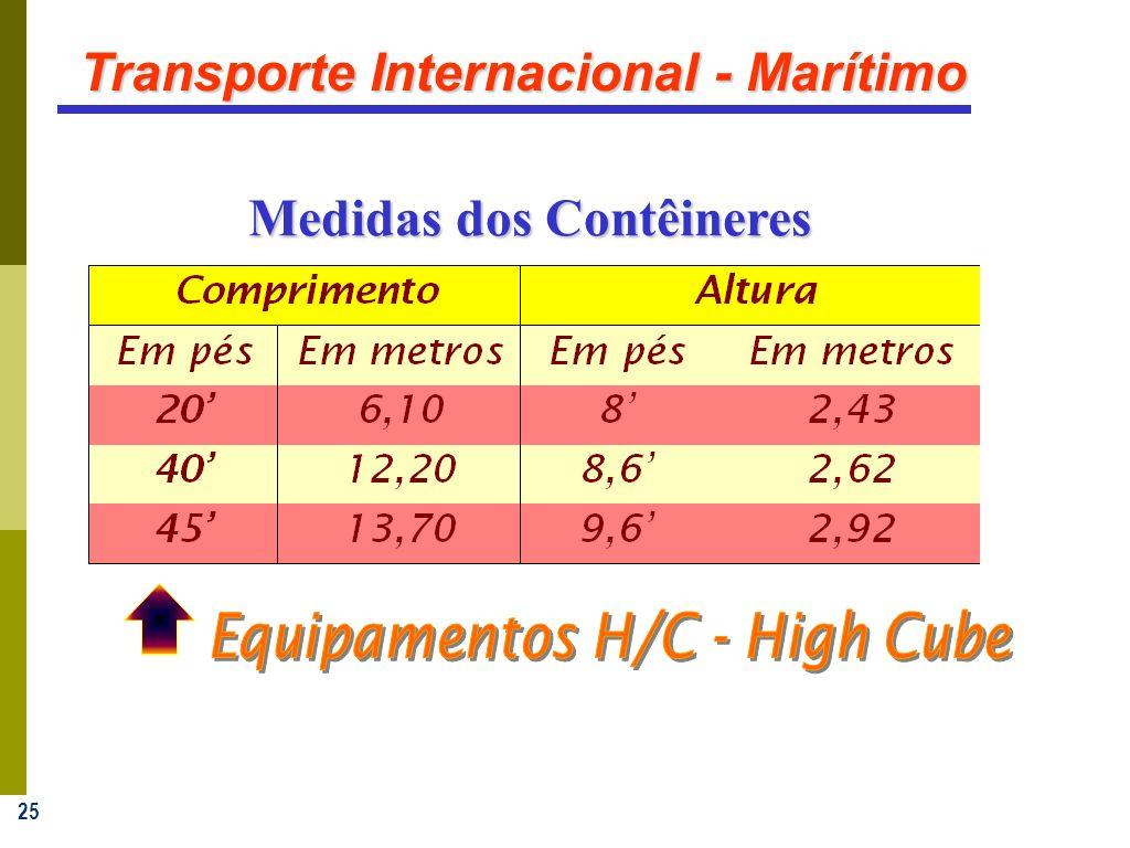 25 Transporte Internacional - Marítimo Medidas dos Contêineres