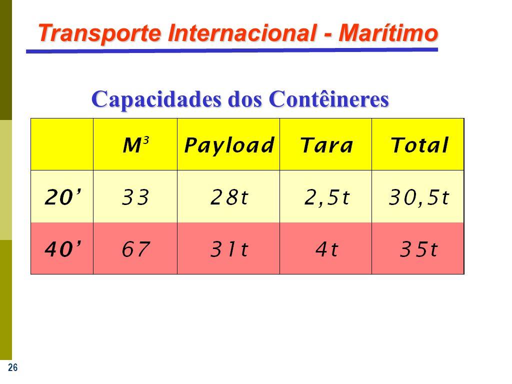 26 Transporte Internacional - Marítimo Capacidades dos Contêineres