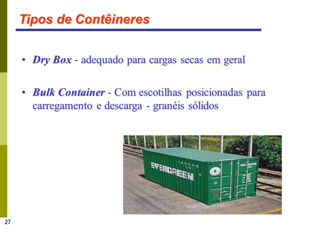 27 Tipos de Contêineres Dry Boxadequado para cargas secas em geralDry Box - adequado para cargas secas em geral Bulk ContainerCom escotilhas posicionadas para carregamento e descarga - granéis sólidosBulk Container - Com escotilhas posicionadas para carregamento e descarga - granéis sólidos