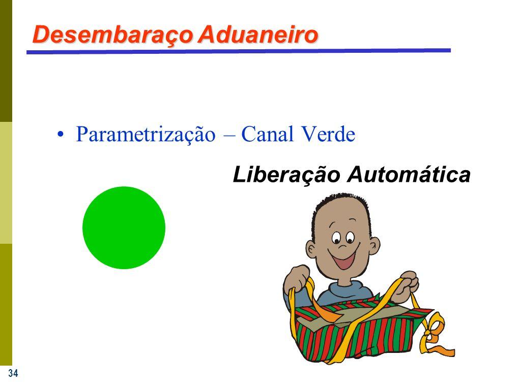 34 Parametrização – Canal Verde Liberação Automática Desembaraço Aduaneiro