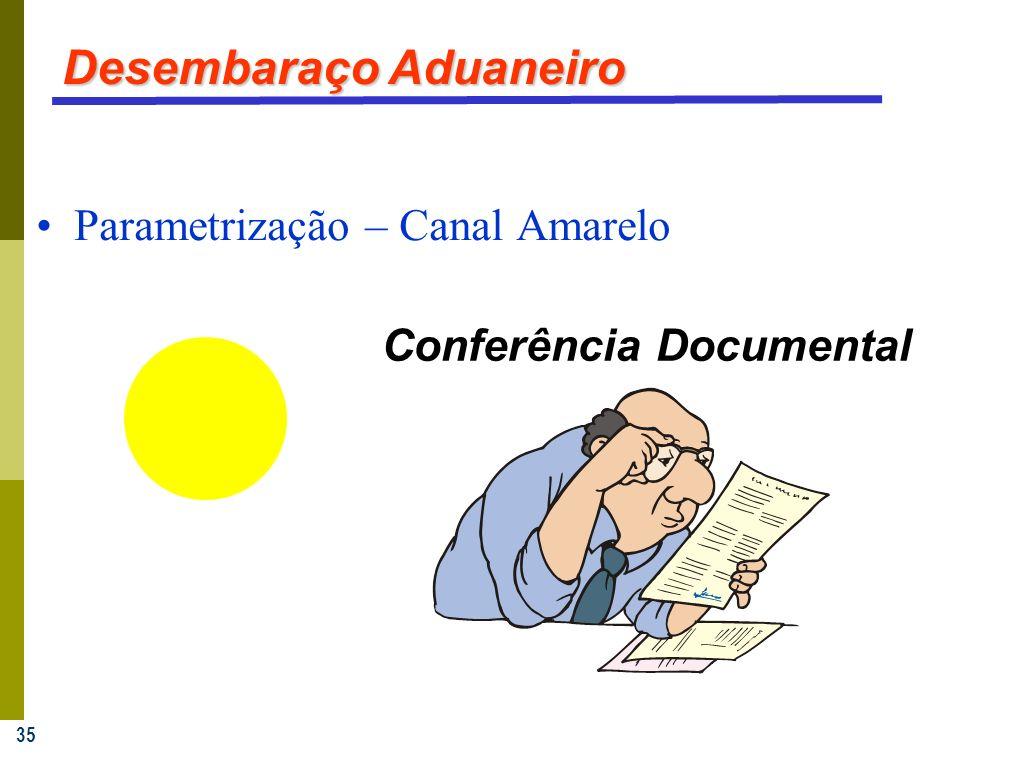 35 Parametrização – Canal Amarelo Conferência Documental Desembaraço Aduaneiro