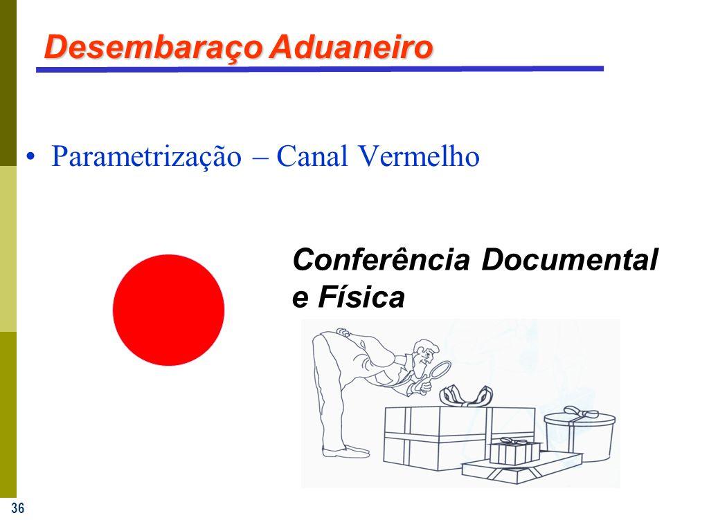 36 Parametrização – Canal Vermelho Conferência Documental e Física Desembaraço Aduaneiro