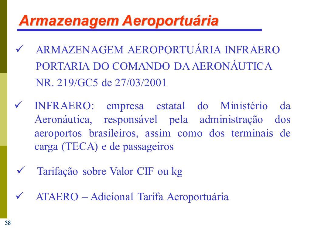 38 Tarifação sobre Valor CIF ou kg ARMAZENAGEM AEROPORTUÁRIA INFRAERO PORTARIA DO COMANDO DA AERONÁUTICA NR. 219/GC5 de 27/03/2001 Armazenagem Aeropor