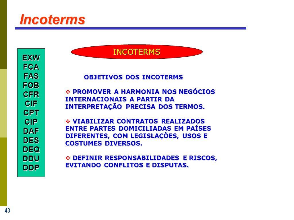 43 Incoterms EXWFCAFASFOBCFRCIFCPTCIPDAFDESDEQDDUDDP INCOTERMS OBJETIVOS DOS INCOTERMS OBJETIVOS DOS INCOTERMS PROMOVER A HARMONIA NOS NEGÓCIOS INTERNACIONAIS A PARTIR DA INTERPRETAÇÃO PRECISA DOS TERMOS.