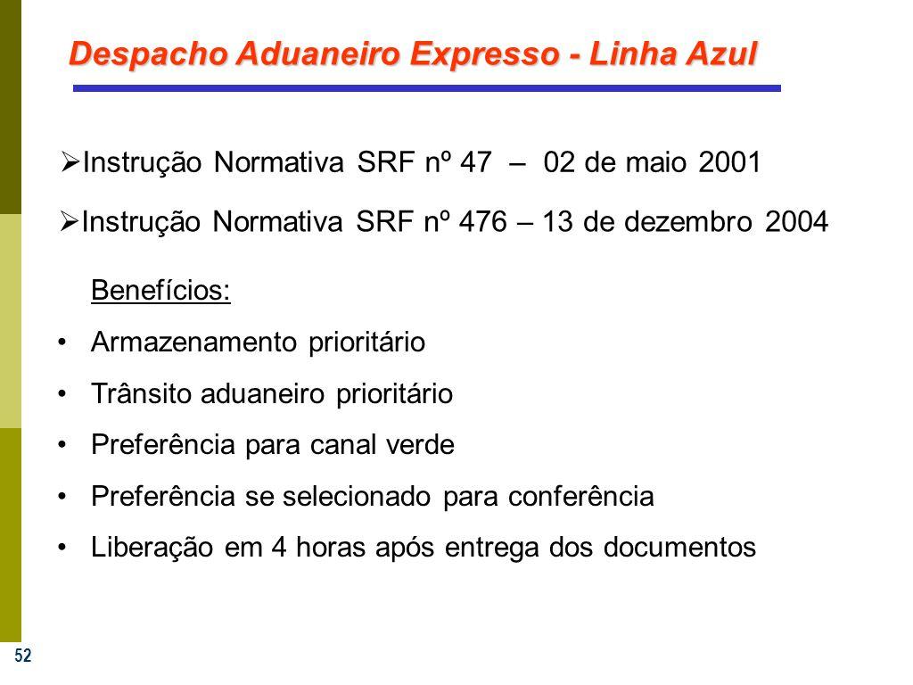 52 Despacho Aduaneiro Expresso - Linha Azul Instrução Normativa SRF nº 47 – 02 de maio 2001 Benefícios: Armazenamento prioritário Trânsito aduaneiro p