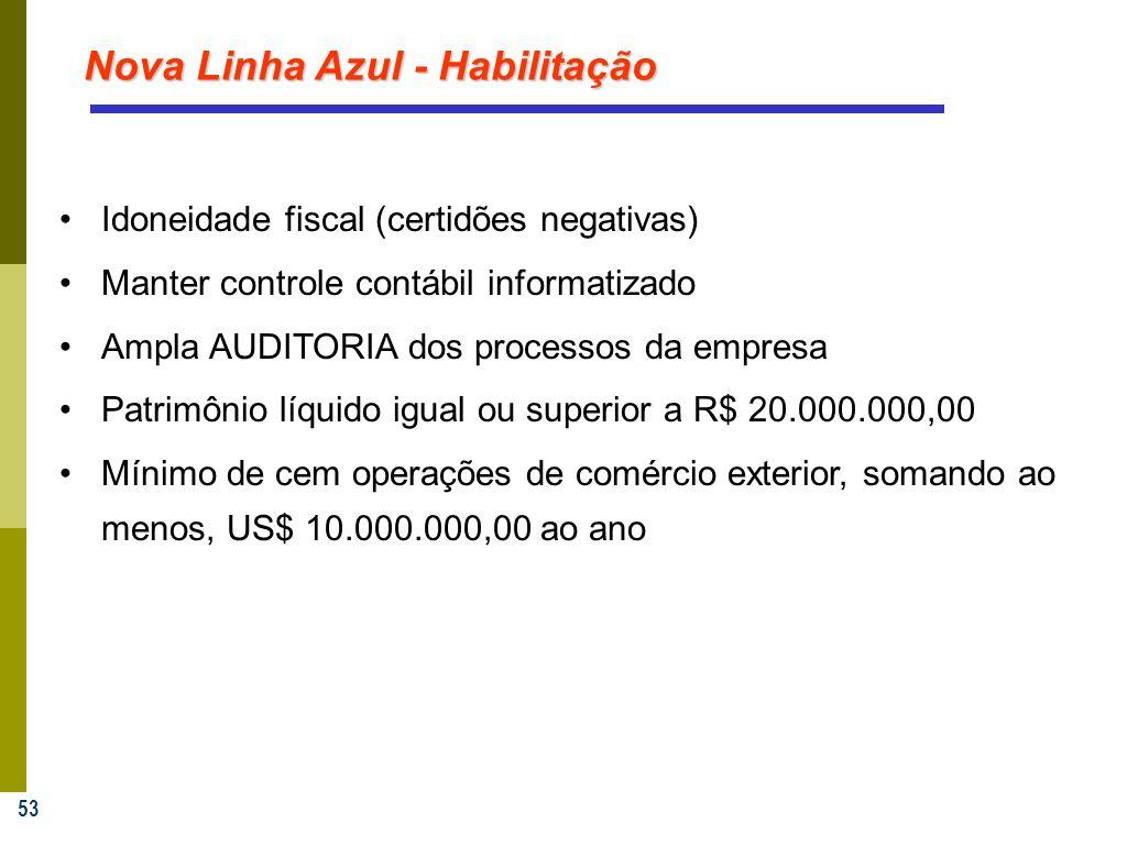 53 Nova Linha Azul - Habilitação Idoneidade fiscal (certidões negativas) Manter controle contábil informatizado Ampla AUDITORIA dos processos da empre