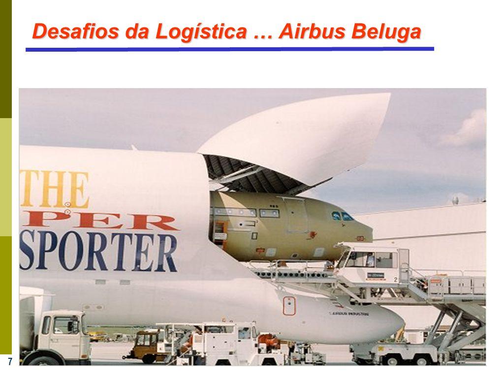 7 Desafios da Logística … Airbus Beluga