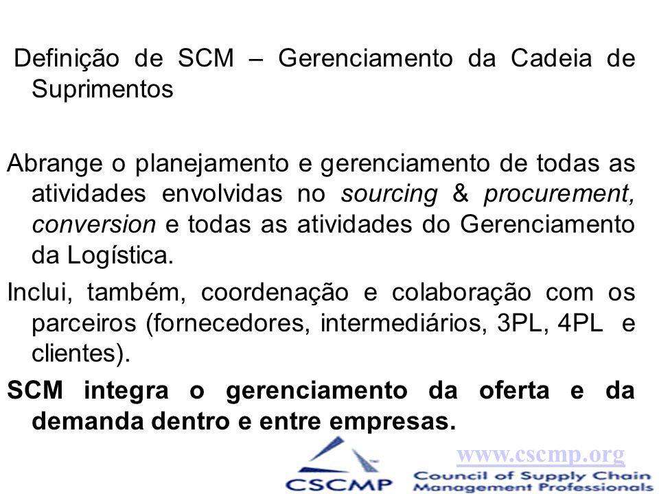 Motivação empresarial (por que fechar o ciclo?) –Lucro (custos) –Pessoas (Procon) –Ecologia (PNRS - Política Nacional de Resíduos Sólidos – Lei 12.305/2010)PNRS Aspectos gerenciais das Closed-loop SC (Correa, 2010)