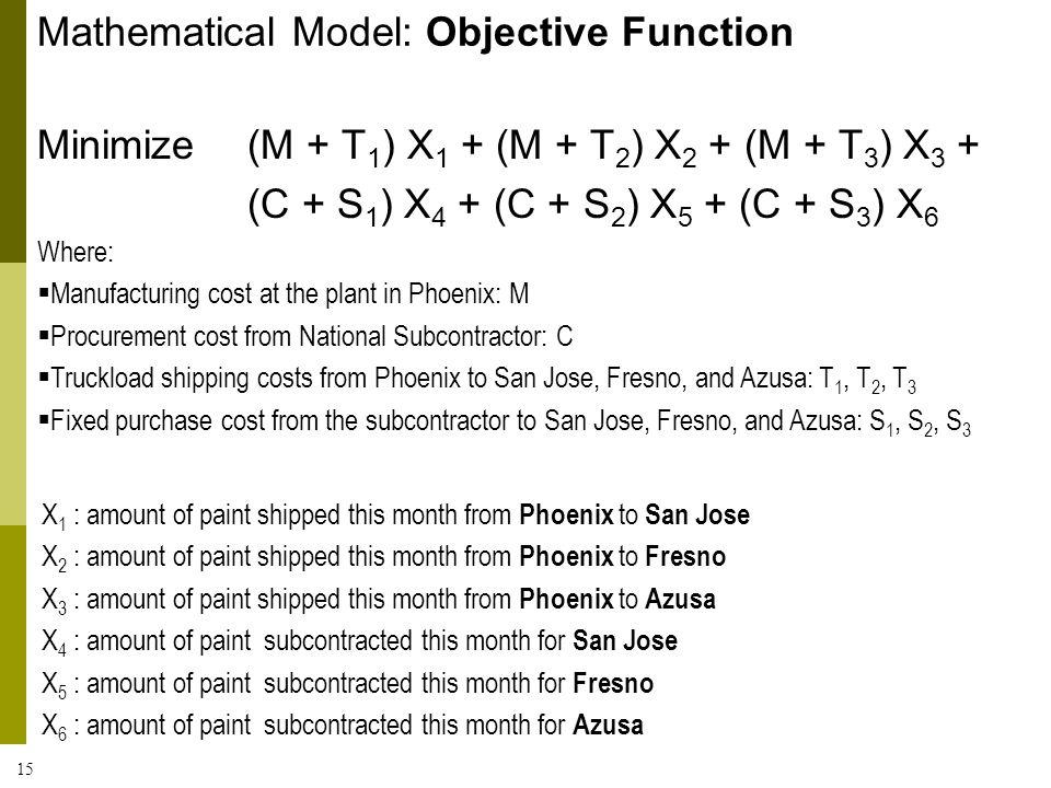 15 Minimize(M + T 1 ) X 1 + (M + T 2 ) X 2 + (M + T 3 ) X 3 + (C + S 1 ) X 4 + (C + S 2 ) X 5 + (C + S 3 ) X 6 Mathematical Model: Objective Function