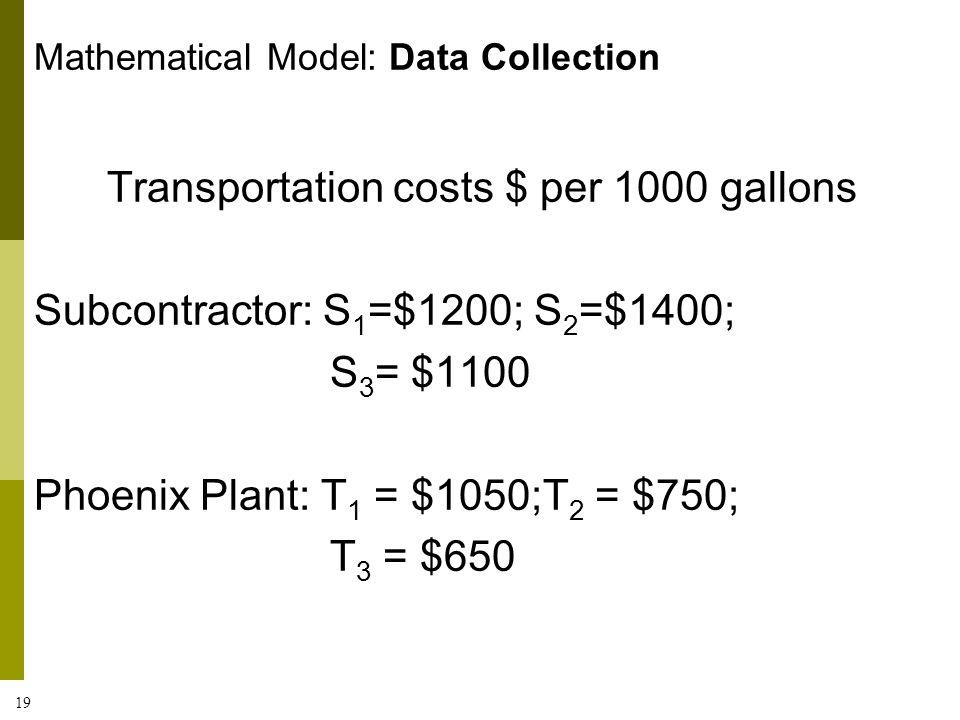 19 Transportation costs $ per 1000 gallons Subcontractor: S 1 =$1200; S 2 =$1400; S 3 = $1100 Phoenix Plant: T 1 = $1050;T 2 = $750; T 3 = $650 Mathem