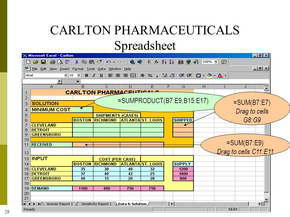 29 CARLTON PHARMACEUTICALS Spreadsheet =SUM(B7:E9) Drag to cells C11:E11 =SUMPRODUCT(B7:E9,B15:E17) =SUM(B7:E7) Drag to cells G8:G9