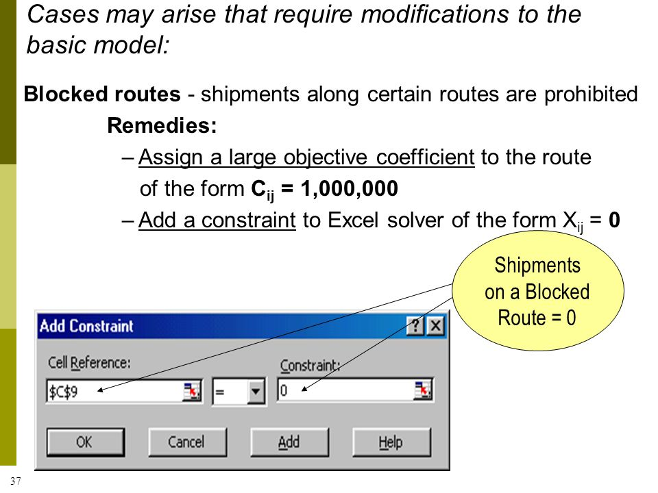 37 Blocked routes - shipments along certain routes are prohibited Remedies: –Assign a large objective coefficient to the route of the form C ij = 1,00
