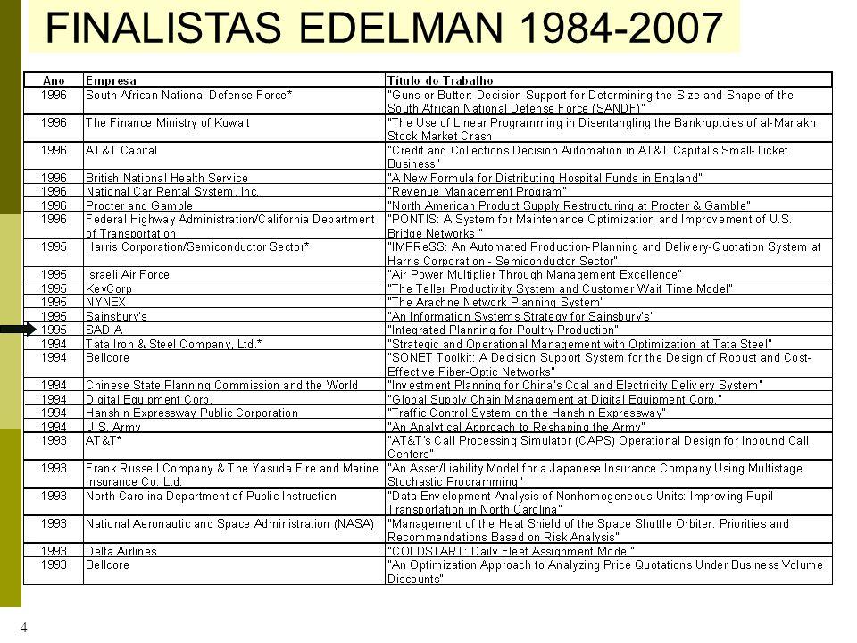 4 FINALISTAS EDELMAN 1984-2007