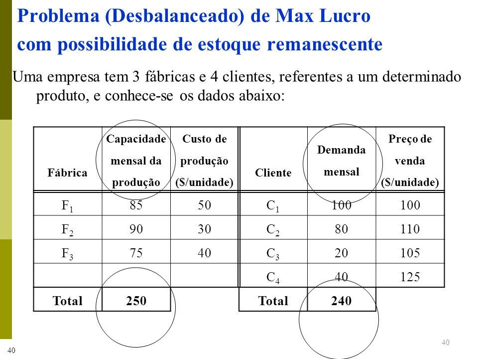 40 Problema (Desbalanceado) de Max Lucro com possibilidade de estoque remanescente 40 Uma empresa tem 3 fábricas e 4 clientes, referentes a um determi
