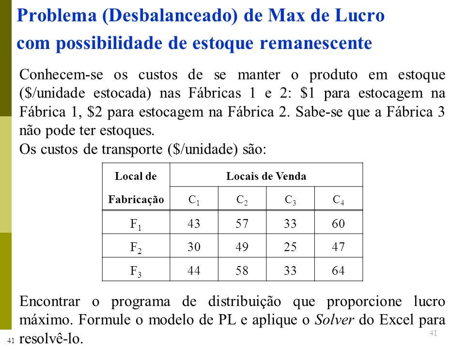 41 Problema (Desbalanceado) de Max de Lucro com possibilidade de estoque remanescente 41 Conhecem-se os custos de se manter o produto em estoque ($/un