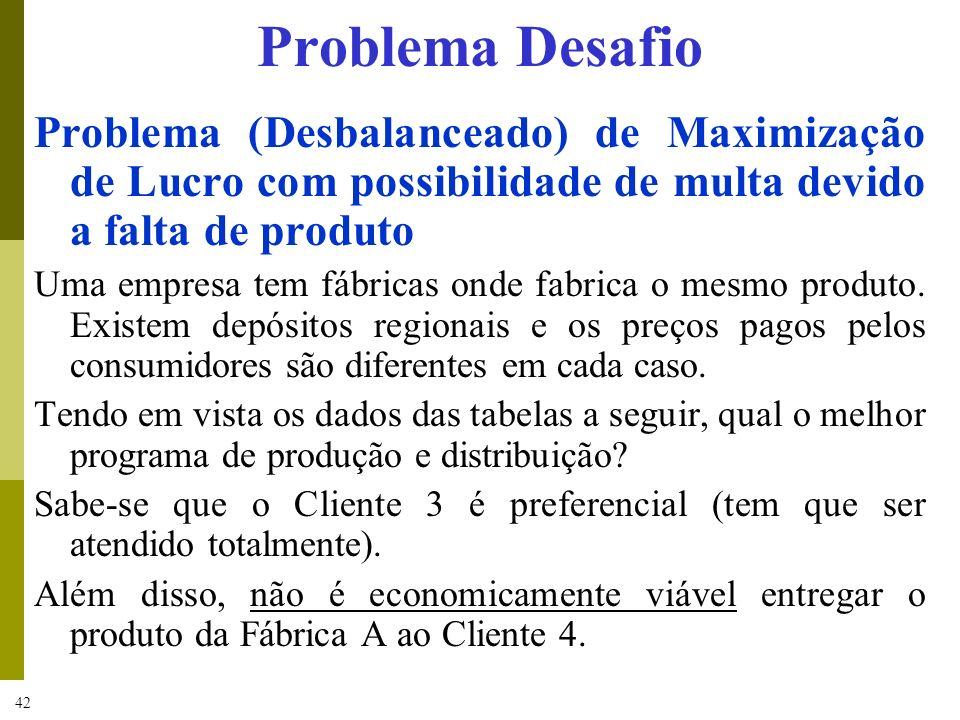 42 Problema Desafio Problema (Desbalanceado) de Maximização de Lucro com possibilidade de multa devido a falta de produto Uma empresa tem fábricas ond