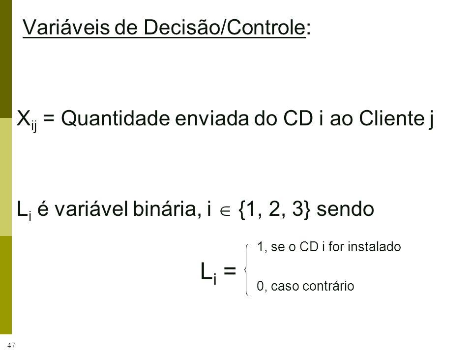 47 Variáveis de Decisão/Controle: X ij = Quantidade enviada do CD i ao Cliente j L i é variável binária, i {1, 2, 3} sendo L i = 1, se o CD i for inst