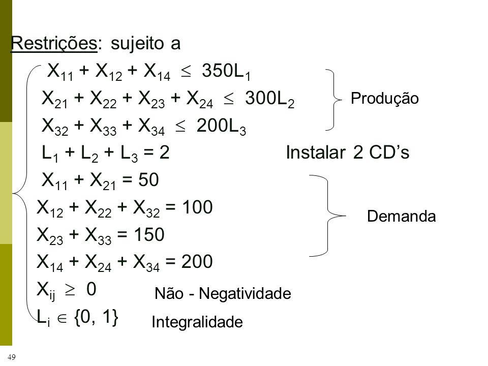 49 Restrições: sujeito a X 11 + X 12 + X 14 350L 1 X 21 + X 22 + X 23 + X 24 300L 2 X 32 + X 33 + X 34 200L 3 L 1 + L 2 + L 3 = 2 Instalar 2 CDs X 11