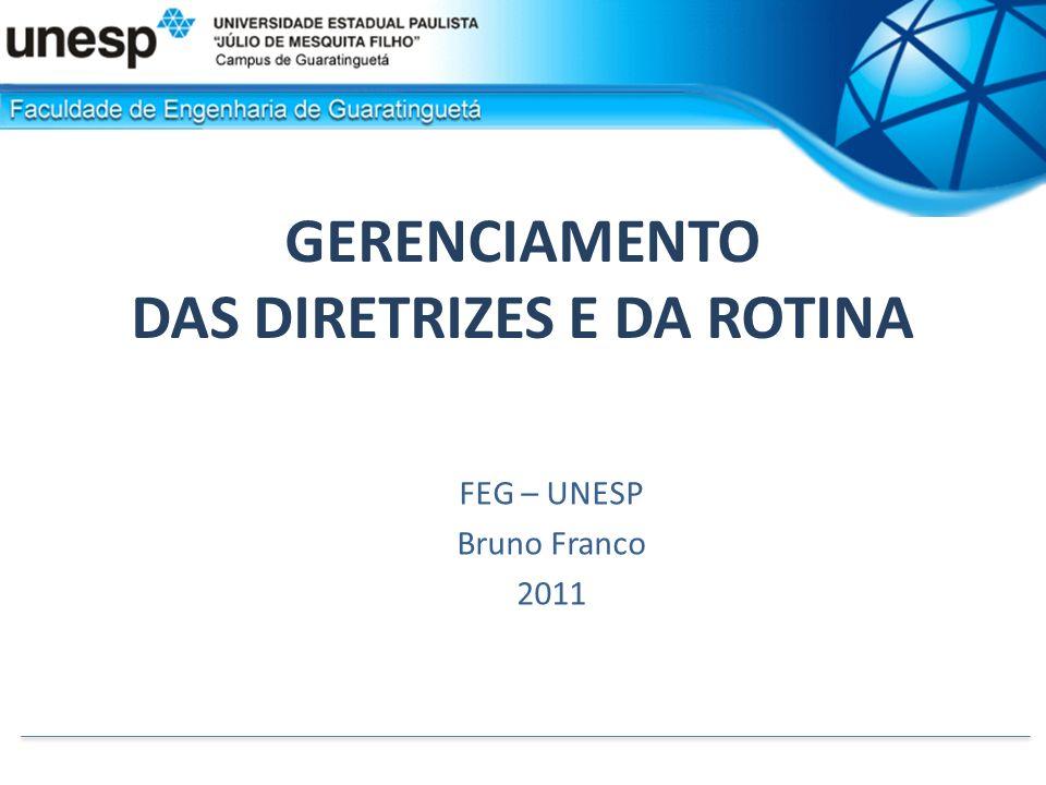 Diagrama CEDAC Indicadores de DesempenhoObjetivos Cartões Plano de Ação Efeito Sugestão Causa $ Tempo 12345 Cartões Sugestões AçãoRespons.PrazoStatus O Gerenciamento da Rotina, a melhoria contínua e a orientação para a melhoria Gestão da Qualidade - FEG/UNESP - 2011 32