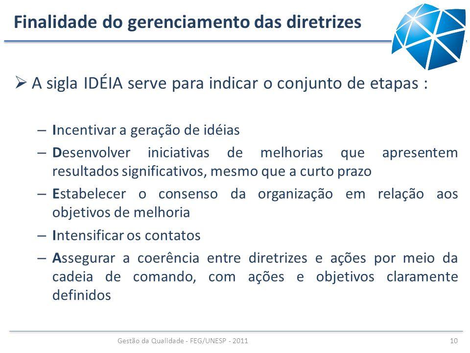 Finalidade do gerenciamento das diretrizes A sigla IDÉIA serve para indicar o conjunto de etapas : – Incentivar a geração de idéias – Desenvolver inic