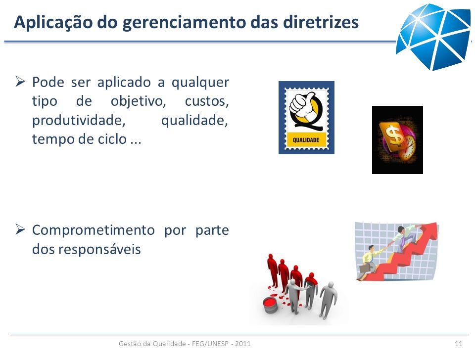 Aplicação do gerenciamento das diretrizes Pode ser aplicado a qualquer tipo de objetivo, custos, produtividade, qualidade, tempo de ciclo... Compromet