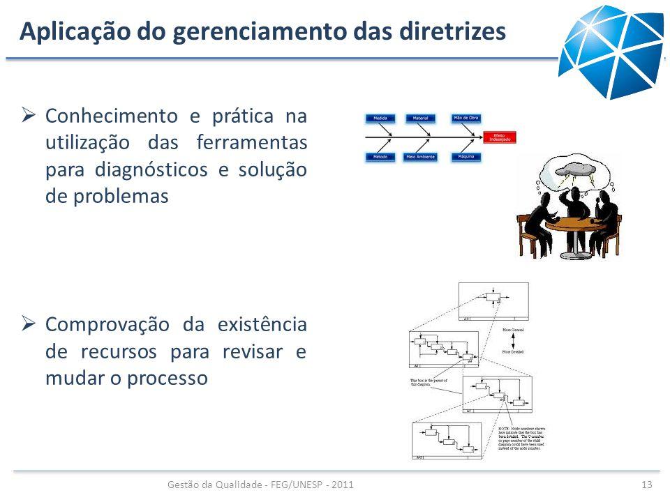Aplicação do gerenciamento das diretrizes Conhecimento e prática na utilização das ferramentas para diagnósticos e solução de problemas Comprovação da