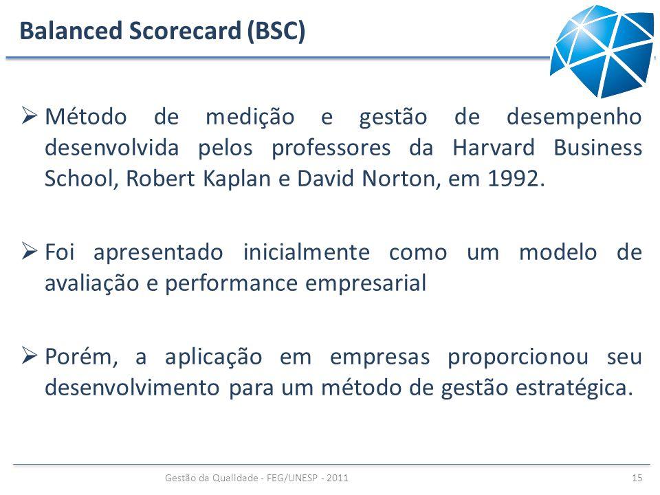 Balanced Scorecard (BSC) Método de medição e gestão de desempenho desenvolvida pelos professores da Harvard Business School, Robert Kaplan e David Nor