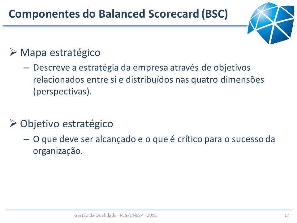 Componentes do Balanced Scorecard (BSC) Mapa estratégico – Descreve a estratégia da empresa através de objetivos relacionados entre si e distribuídos