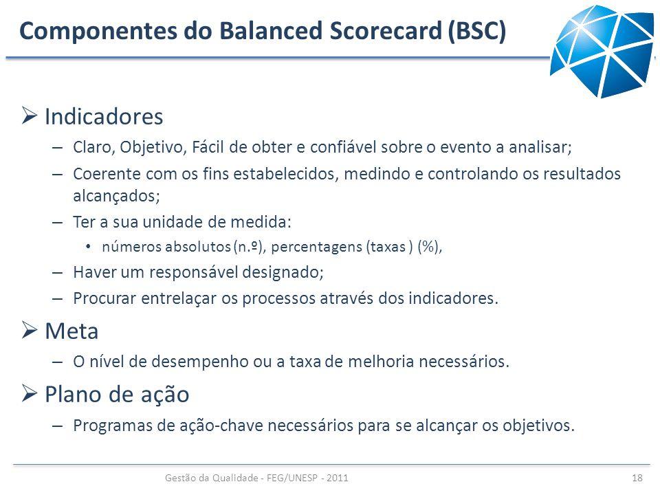 Componentes do Balanced Scorecard (BSC) Indicadores – Claro, Objetivo, Fácil de obter e confiável sobre o evento a analisar; – Coerente com os fins es