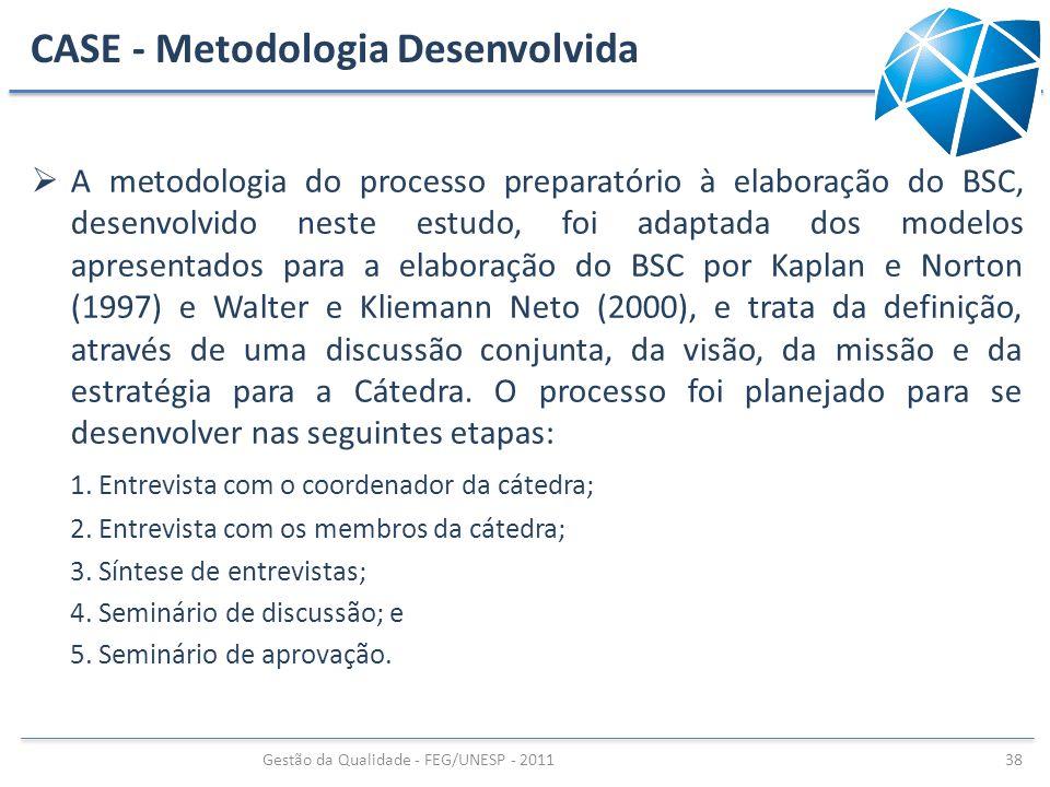 CASE - Metodologia Desenvolvida A metodologia do processo preparatório à elaboração do BSC, desenvolvido neste estudo, foi adaptada dos modelos aprese