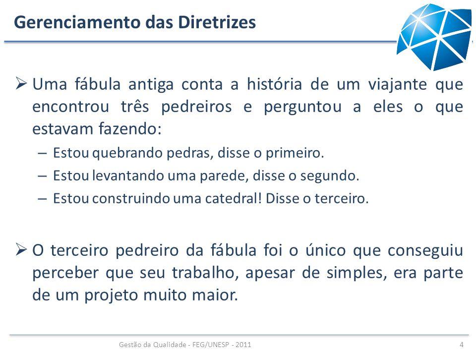 CASE Gestão da Qualidade - FEG/UNESP - 2011 35