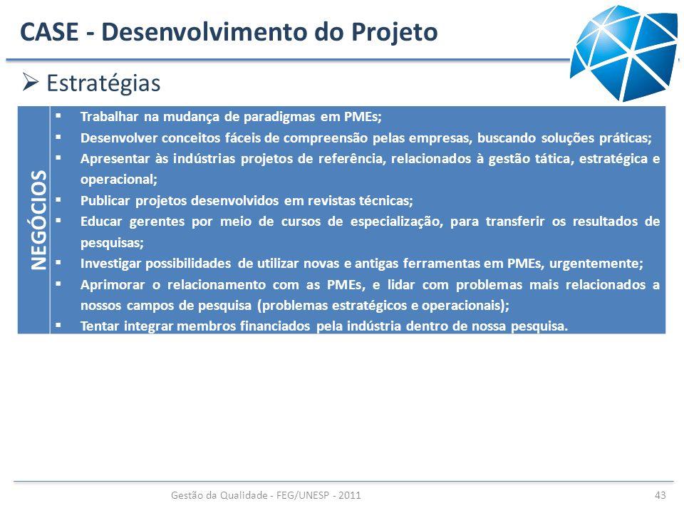 CASE - Desenvolvimento do Projeto Estratégias Gestão da Qualidade - FEG/UNESP - 2011 43 NEGÓCIOS Trabalhar na mudança de paradigmas em PMEs; Desenvolv