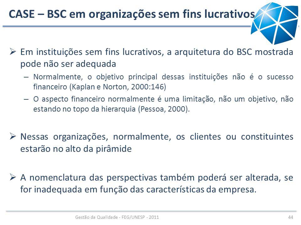 CASE – BSC em organizações sem fins lucrativos Em instituições sem fins lucrativos, a arquitetura do BSC mostrada pode não ser adequada – Normalmente,
