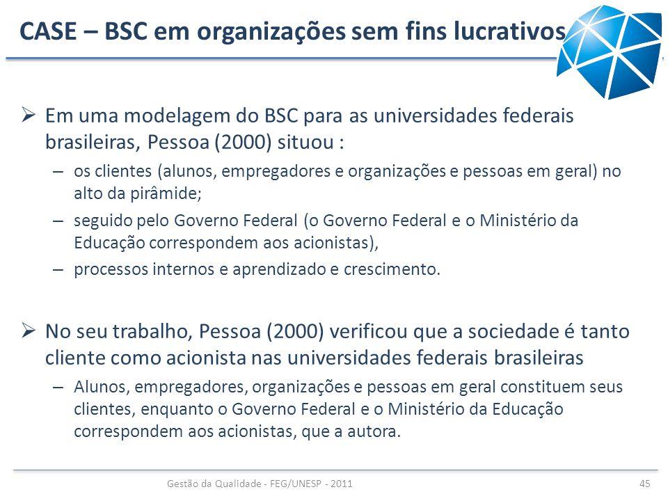 CASE – BSC em organizações sem fins lucrativos Em uma modelagem do BSC para as universidades federais brasileiras, Pessoa (2000) situou : – os cliente