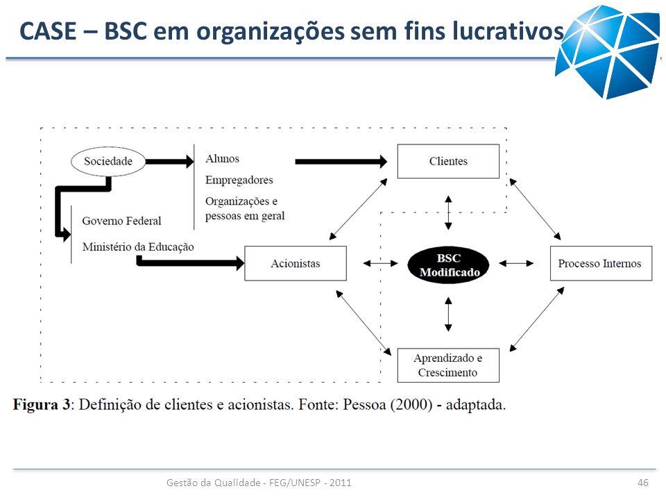 CASE – BSC em organizações sem fins lucrativos Gestão da Qualidade - FEG/UNESP - 2011 46